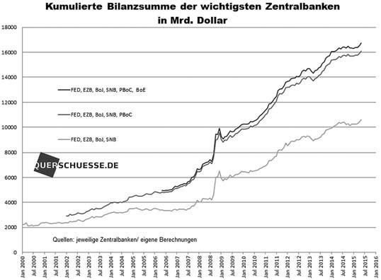 (Grafik: fw-vs.de)