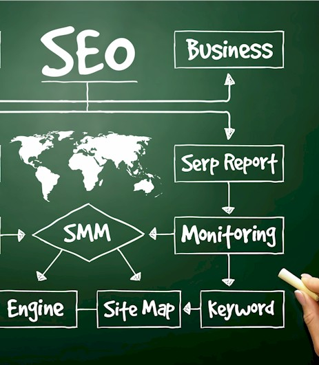 SEO-Mionitoring