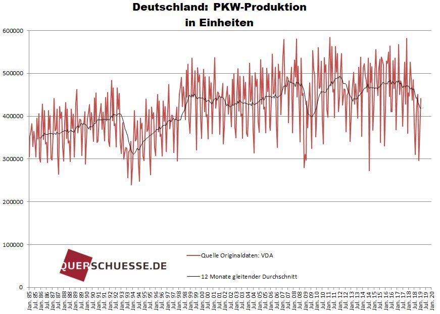 Grafik: querschuesse.de